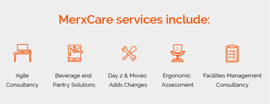 MerxCare Services